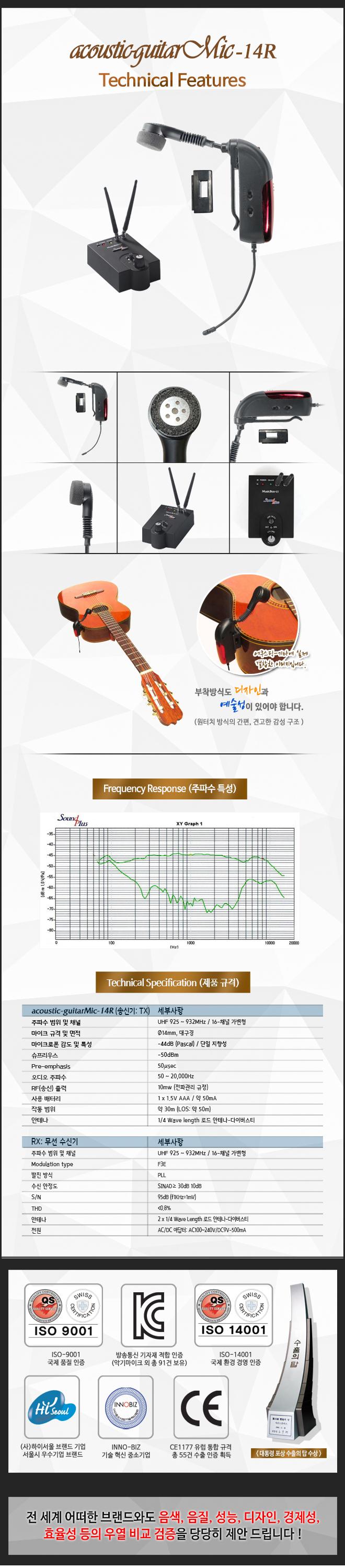 Acoustic-guitarMic-14R-2.jpg